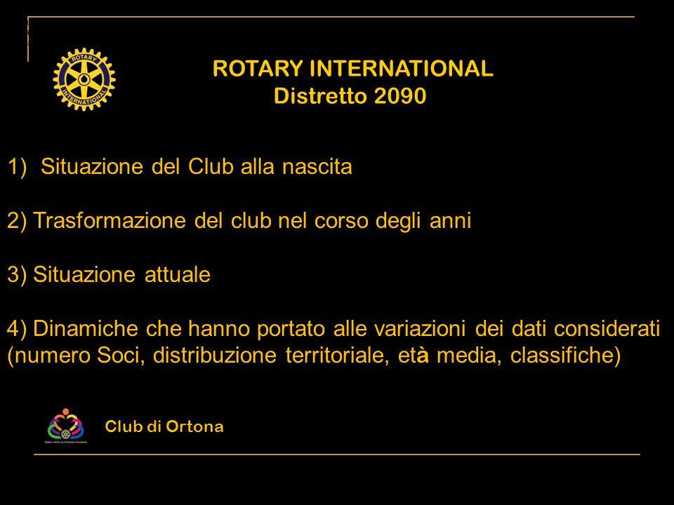 ROTARY INTERNATIONAL Distretto 2090 1) Situazione del Club alla nascita (n. Soci, et à media, classidiche occupate) 2) Trasformazione del club nel cor