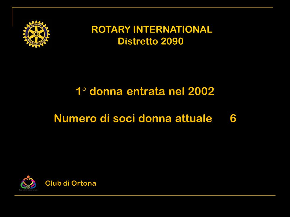 ROTARY INTERNATIONAL Distretto 2090 1° donna entrata nel 2002 Numero di soci donna attuale 6 Club di Ortona
