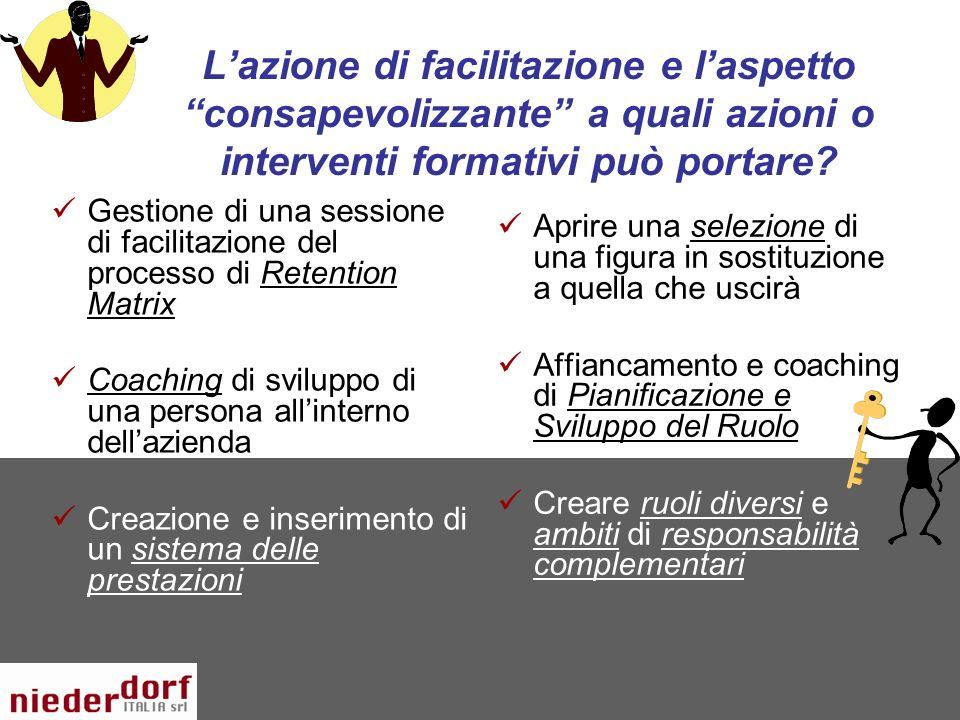 Gestione di una sessione di facilitazione del processo di Retention Matrix Coaching di sviluppo di una persona allinterno dellazienda Creazione e inse