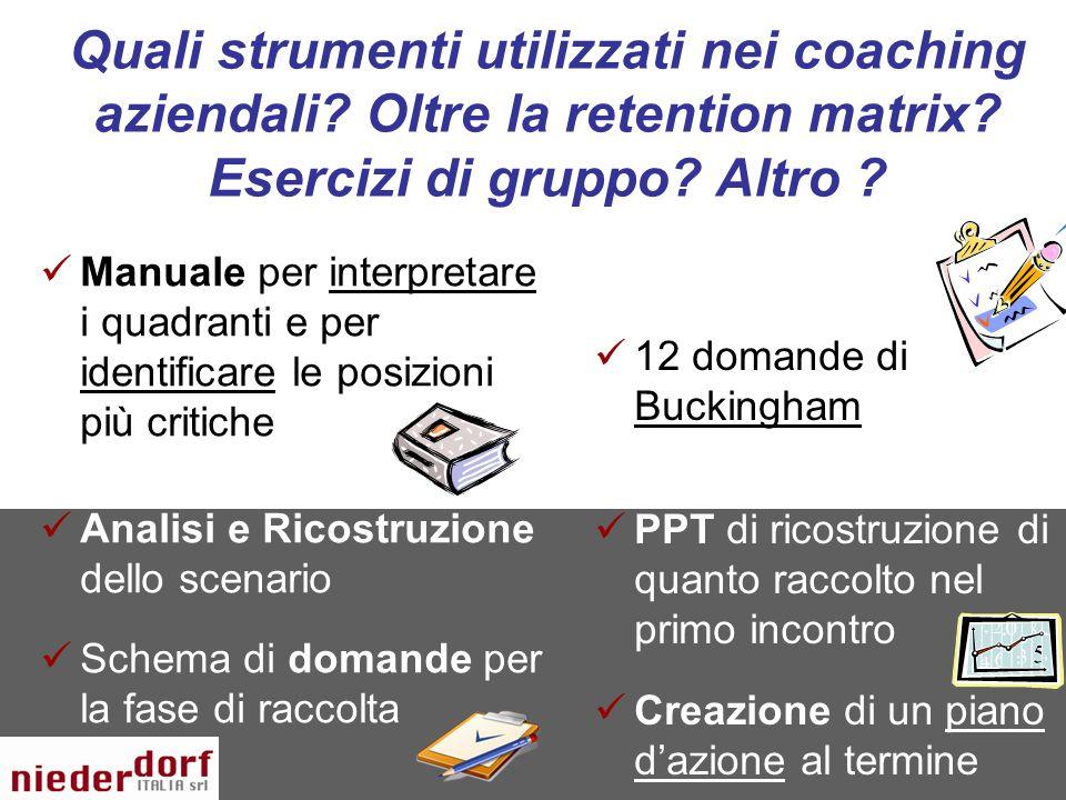 Quali strumenti utilizzati nei coaching aziendali? Oltre la retention matrix? Esercizi di gruppo? Altro ? Manuale per interpretare i quadranti e per i