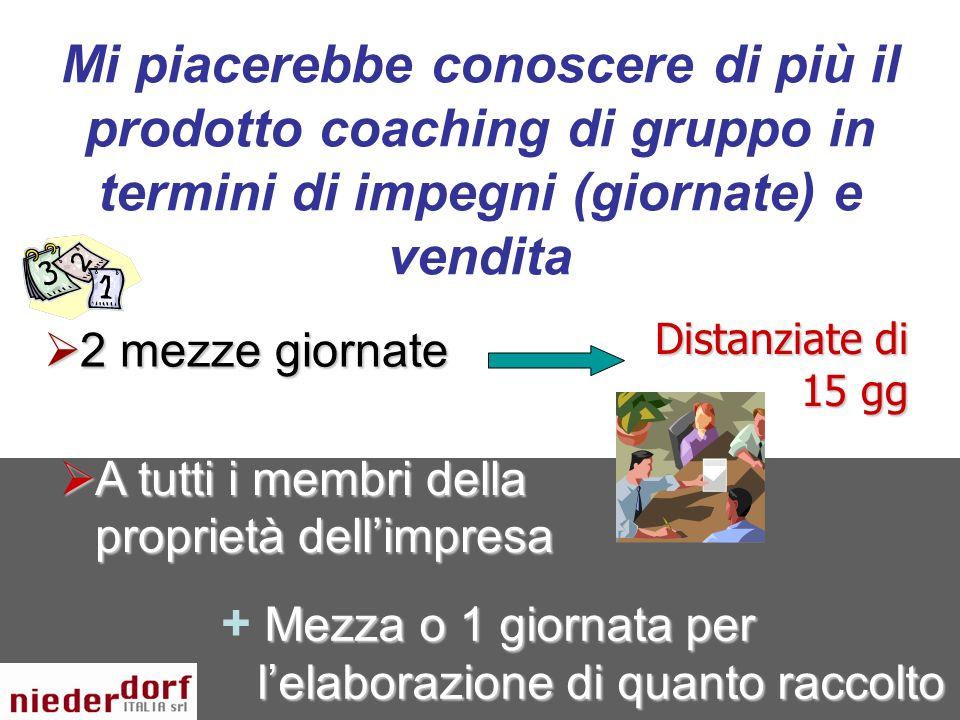 Mi piacerebbe conoscere di più il prodotto coaching di gruppo in termini di impegni (giornate) e vendita 2 mezze giornate 2 mezze giornate Distanziate