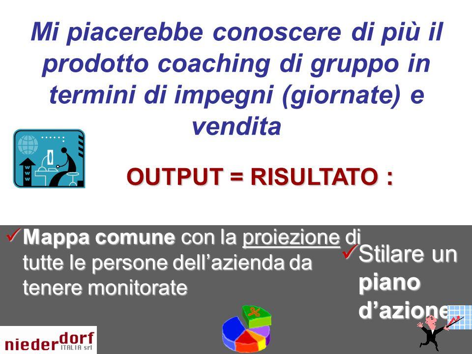 Mi piacerebbe conoscere di più il prodotto coaching di gruppo in termini di impegni (giornate) e vendita OUTPUT = RISULTATO : Mappa comune con la proi
