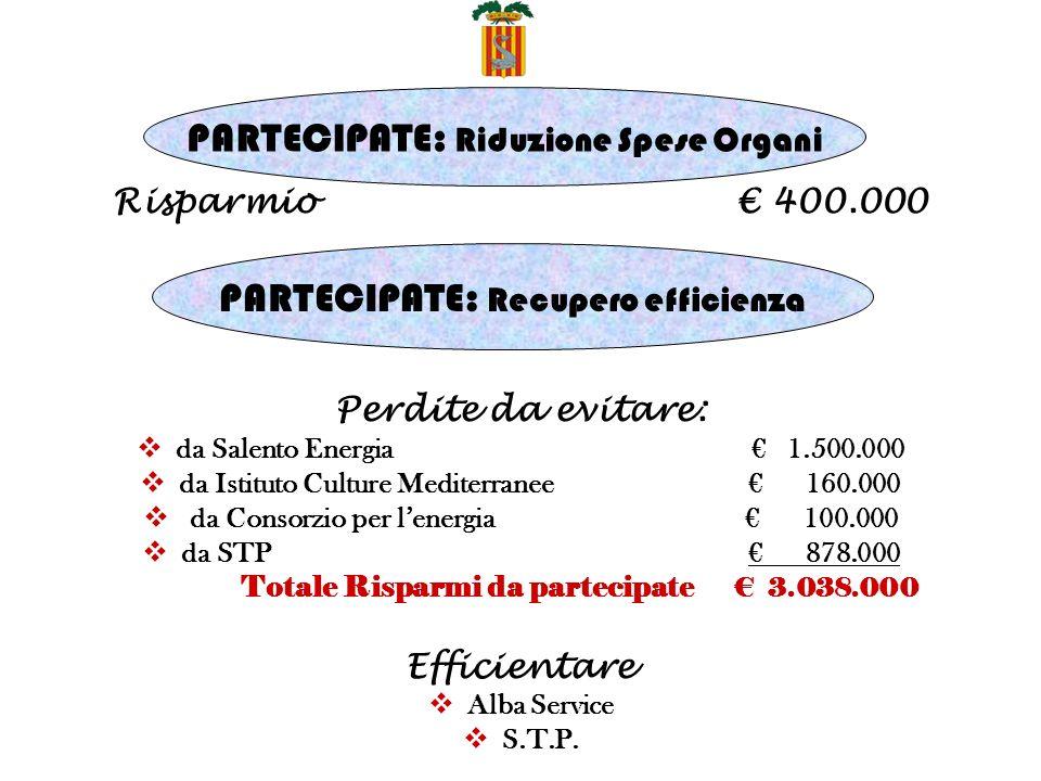 Risparmio 400.000 Perdite da evitare: da Salento Energia 1.500.000 da Istituto Culture Mediterranee 160.000 da Consorzio per lenergia 100.000 da STP 878.000 Totale Risparmi da partecipate 3.038.000 Efficientare Alba Service S.T.P.