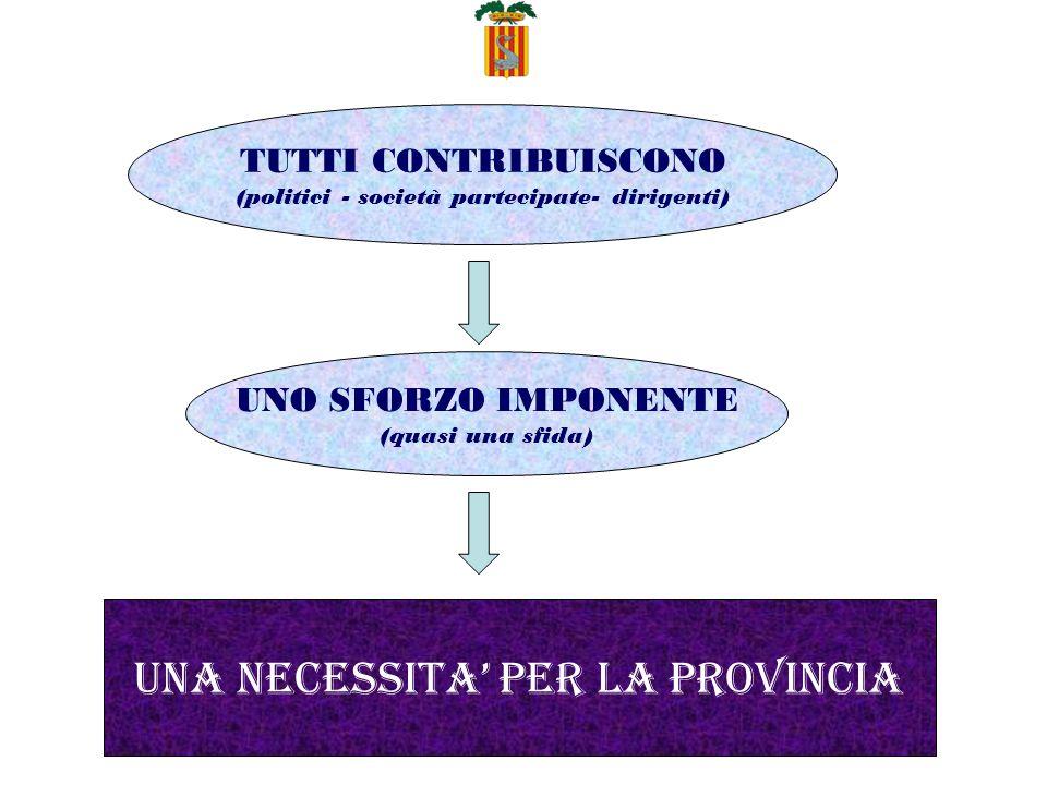 TUTTI CONTRIBUISCONO (politici - società partecipate- dirigenti) UNO SFORZO IMPONENTE (quasi una sfida) UNA NECESSITA PER LA PROVINCIA