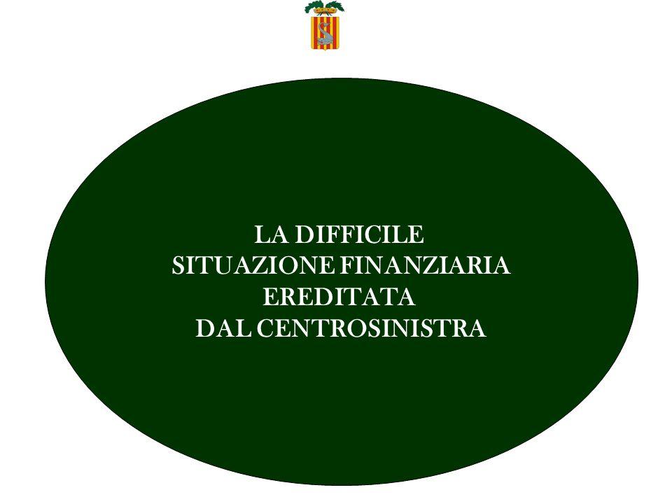 LA DIFFICILE SITUAZIONE FINANZIARIA EREDITATA DAL CENTROSINISTRA