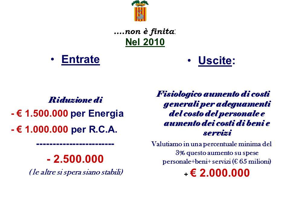 ….non è finita : Nel 2010 Entrate Riduzione di - 1.500.000 per Energia - 1.000.000 per R.C.A.
