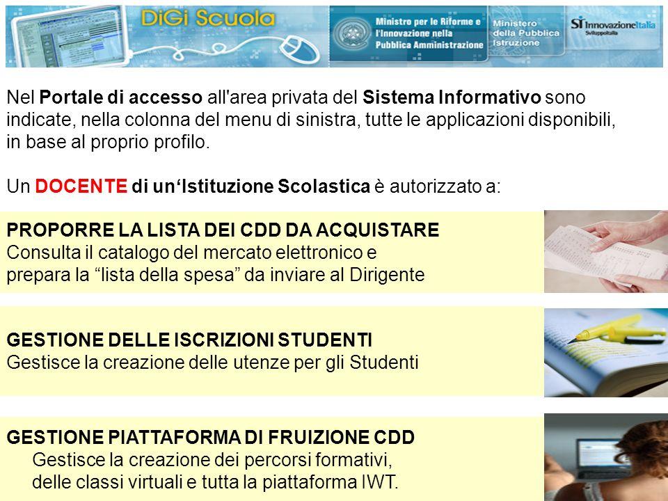 http://www.digiscuola.it GESTIONE DELLE ISCRIZIONI STUDENTI Gestisce la creazione delle utenze per gli Studenti PROPORRE LA LISTA DEI CDD DA ACQUISTAR