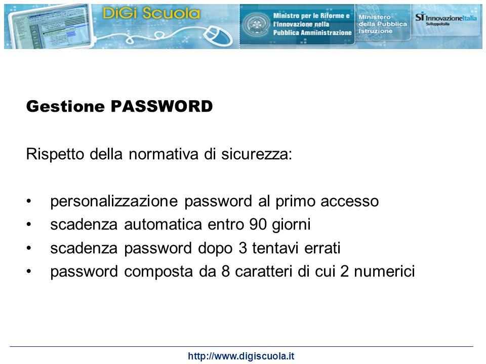 Gestione PASSWORD Rispetto della normativa di sicurezza: personalizzazione password al primo accesso scadenza automatica entro 90 giorni scadenza pass
