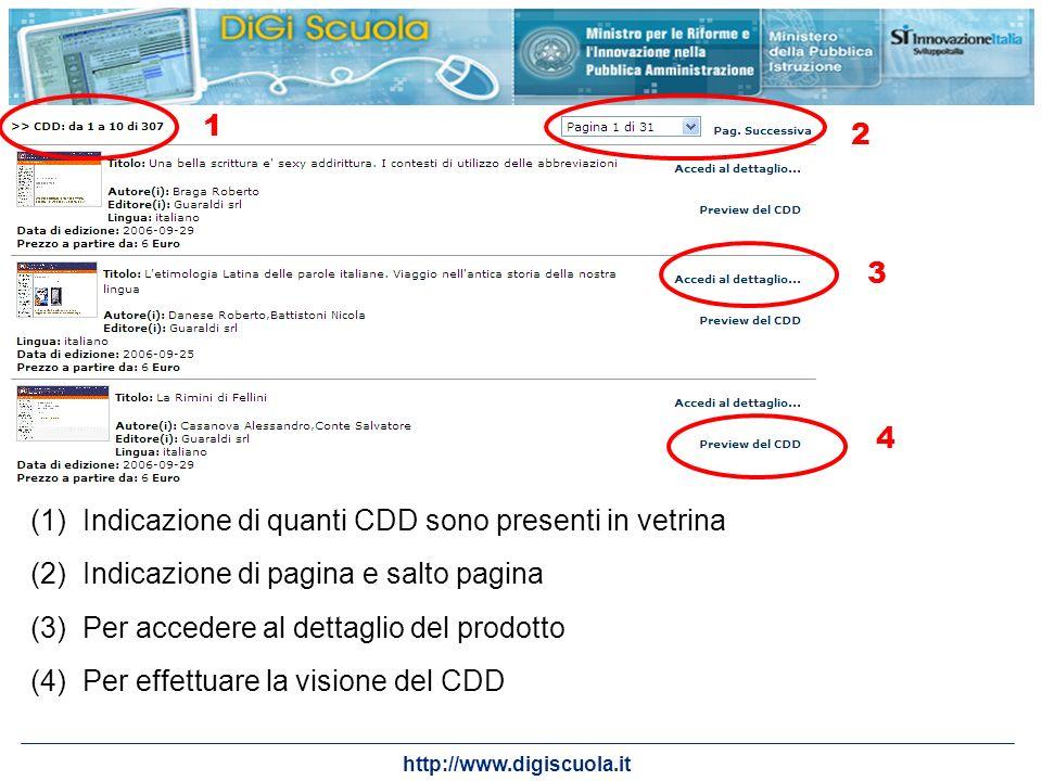 http://www.digiscuola.it 1 2 3 4 (1)Indicazione di quanti CDD sono presenti in vetrina (2)Indicazione di pagina e salto pagina (3)Per accedere al dett
