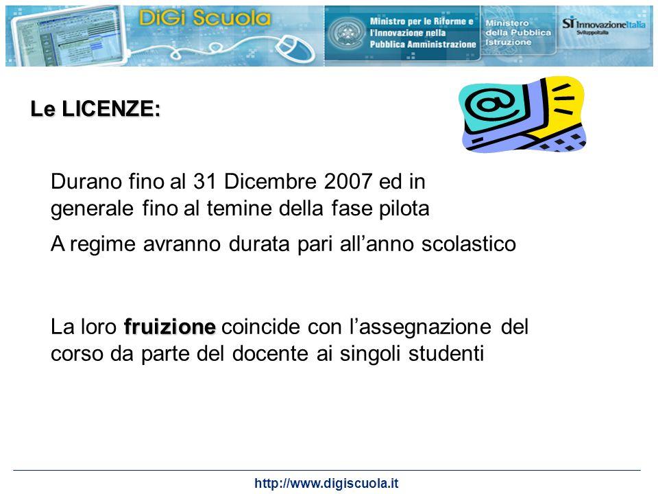 http://www.digiscuola.it Le LICENZE: Durano fino al 31 Dicembre 2007 ed in generale fino al temine della fase pilota A regime avranno durata pari alla