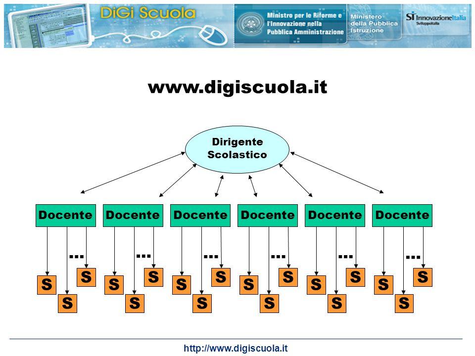 http://www.digiscuola.it www.digiscuola.it Dirigente Scolastico Docente S S S S S S S S S S S S S S S S S S … … ……… …