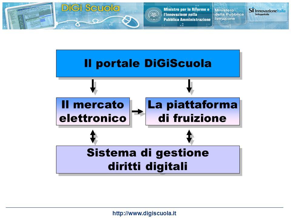 Il portale DiGiScuola Il mercato elettronico Il mercato elettronico La piattaforma di fruizione La piattaforma di fruizione Sistema di gestione diritt
