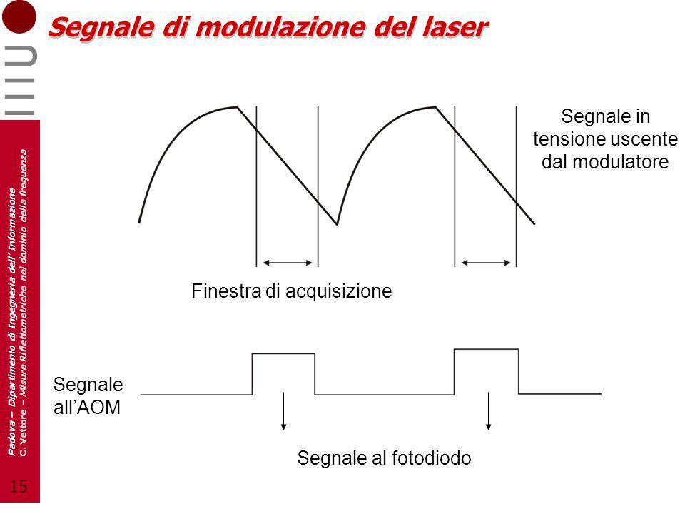 15 Padova – Dipartimento di Ingegneria dell Informazione C. Vettore – Misure Riflettometriche nel dominio della frequenza Segnale di modulazione del l