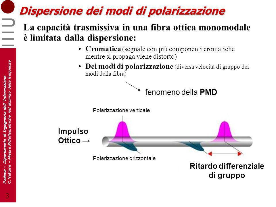 3 Padova – Dipartimento di Ingegneria dell Informazione C. Vettore – Misure Riflettometriche nel dominio della frequenza Dispersione dei modi di polar