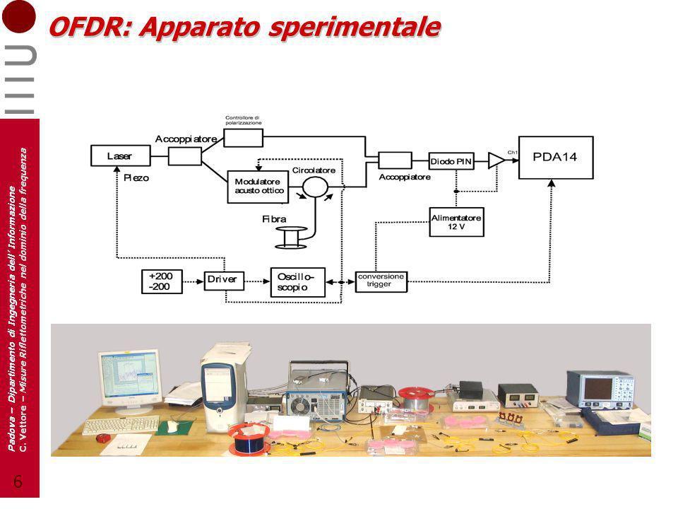 6 Padova – Dipartimento di Ingegneria dell Informazione C. Vettore – Misure Riflettometriche nel dominio della frequenza OFDR: Apparato sperimentale