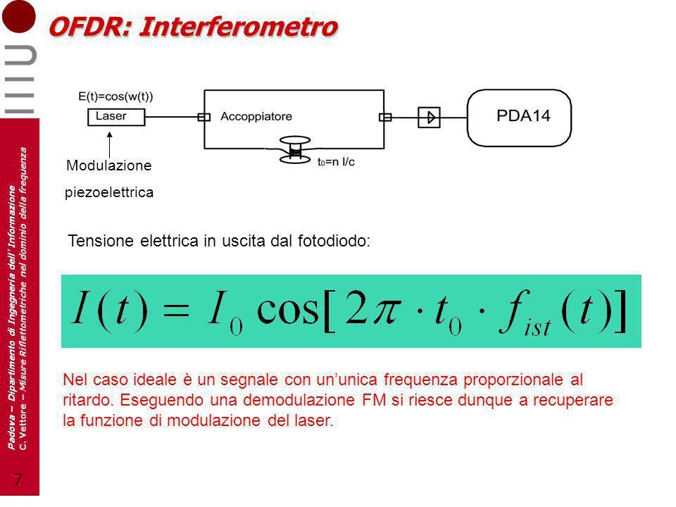 7 Padova – Dipartimento di Ingegneria dell Informazione C. Vettore – Misure Riflettometriche nel dominio della frequenza OFDR: Interferometro Modulazi