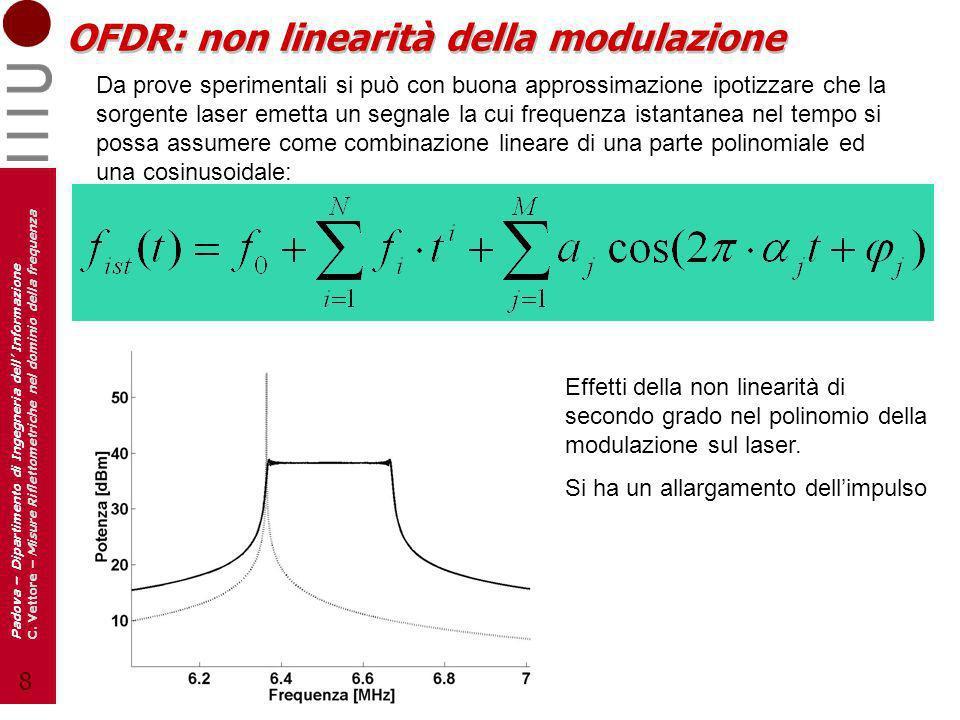8 Padova – Dipartimento di Ingegneria dell Informazione C. Vettore – Misure Riflettometriche nel dominio della frequenza OFDR: non linearità della mod