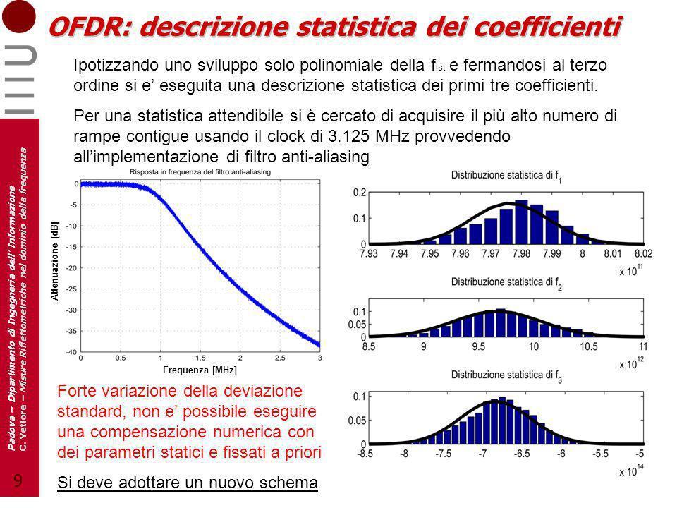 9 Padova – Dipartimento di Ingegneria dell Informazione C. Vettore – Misure Riflettometriche nel dominio della frequenza OFDR: descrizione statistica