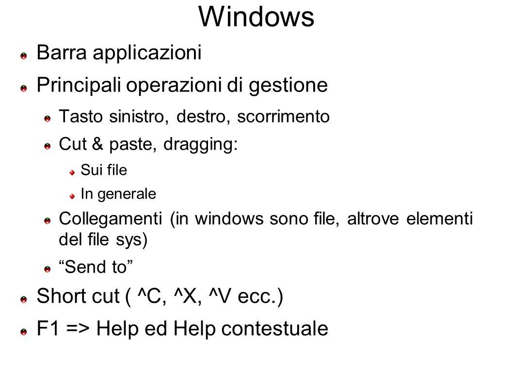 Windows Barra applicazioni Struttura Personalizzazione Accessori Calcolatrice Blocco note Word pad (write) Lettore CD / Mixer / Giochi Monitor di sistema