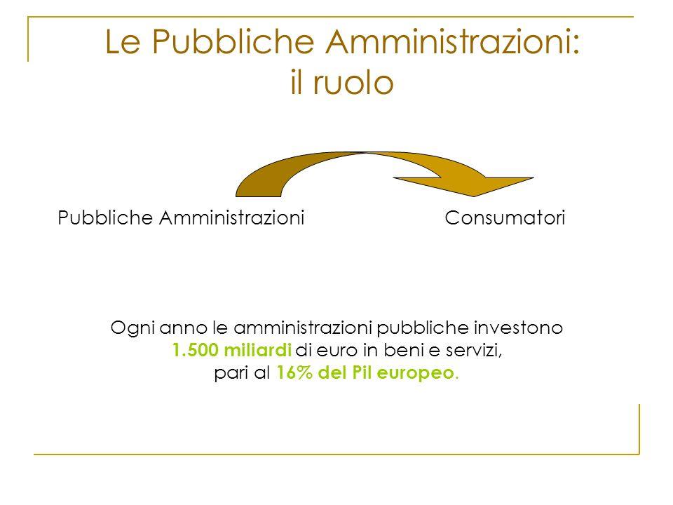 Le Pubbliche Amministrazioni: il ruolo ConsumatoriPubbliche Amministrazioni Ogni anno le amministrazioni pubbliche investono 1.500 miliardi di euro in