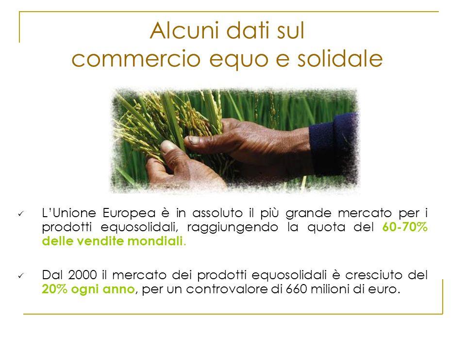 Alcuni dati sul commercio equo e solidale LUnione Europea è in assoluto il più grande mercato per i prodotti equosolidali, raggiungendo la quota del 6