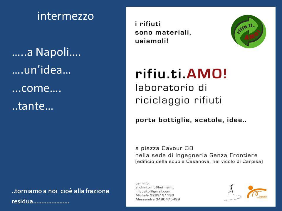 intermezzo …..a Napoli…. ….unidea…...come…...tante…..torniamo a noi cioè alla frazione residua………………….