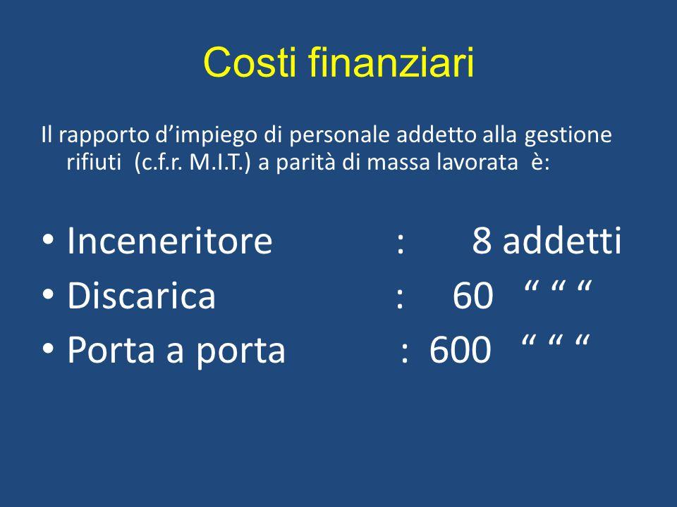 Costi finanziari Il rapporto dimpiego di personale addetto alla gestione rifiuti (c.f.r. M.I.T.) a parità di massa lavorata è: Inceneritore : 8 addett