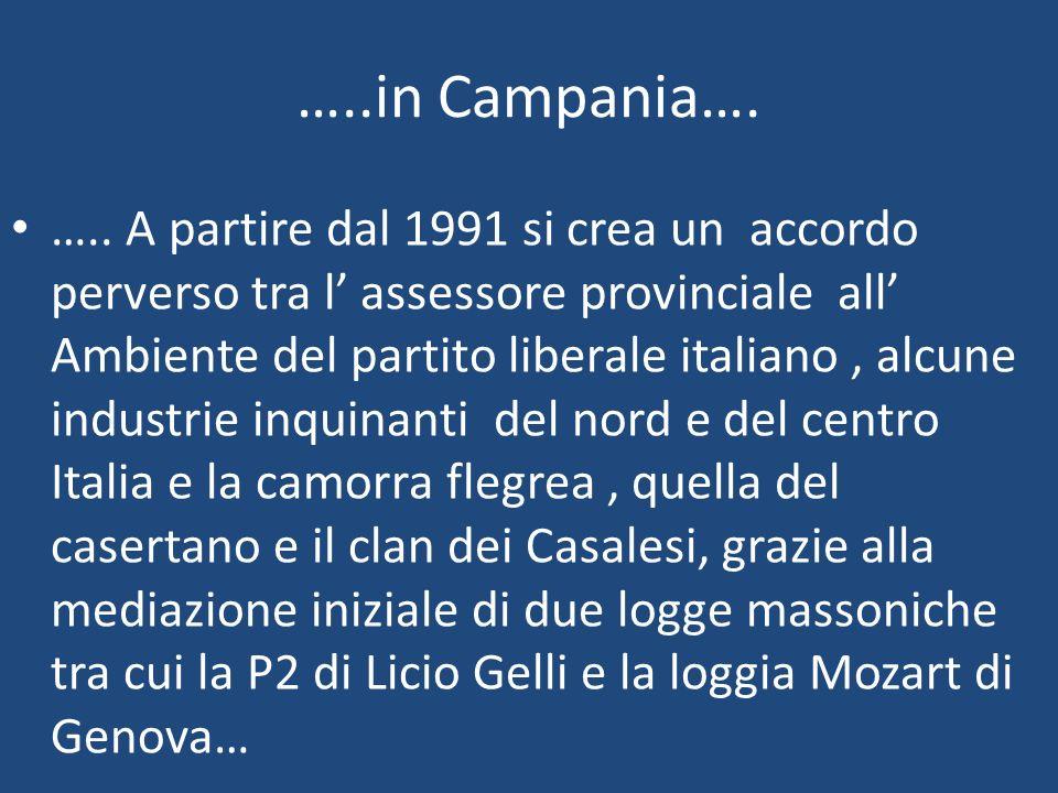 …..in Campania…. ….. A partire dal 1991 si crea un accordo perverso tra l assessore provinciale all Ambiente del partito liberale italiano, alcune ind