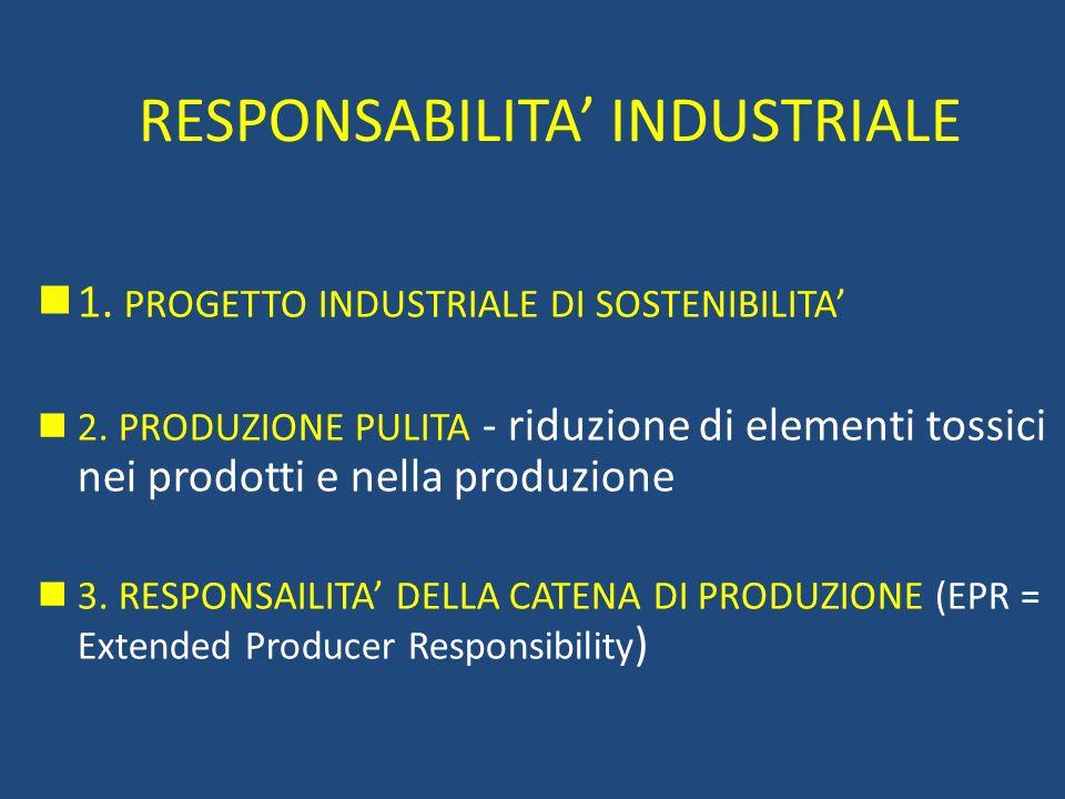 RESPONSABILITA INDUSTRIALE 1. PROGETTO INDUSTRIALE DI SOSTENIBILITA 2. PRODUZIONE PULITA - riduzione di elementi tossici nei prodotti e nella produzio