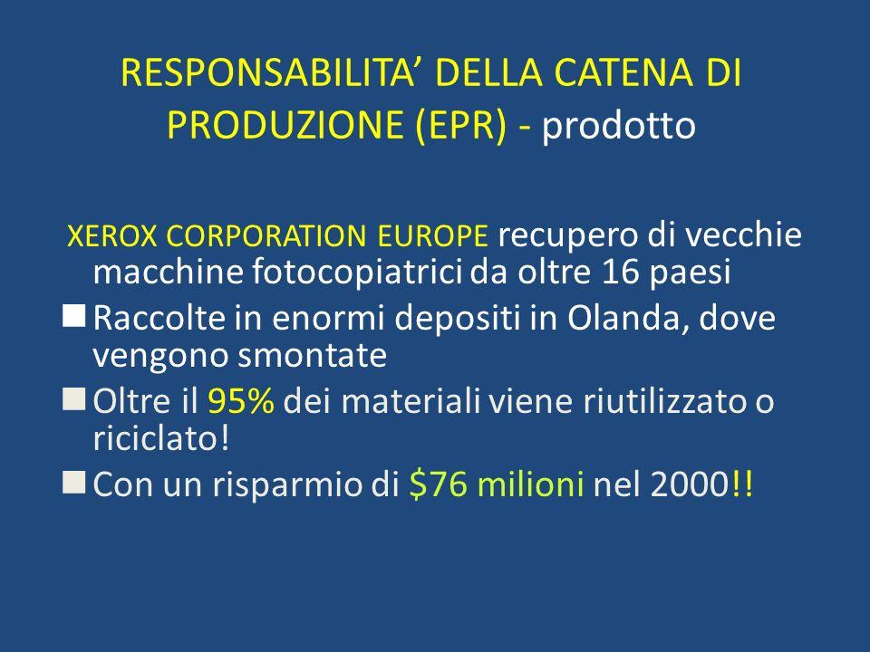 RESPONSABILITA DELLA CATENA DI PRODUZIONE (EPR) - prodotto XEROX CORPORATION EUROPE recupero di vecchie macchine fotocopiatrici da oltre 16 paesi Racc
