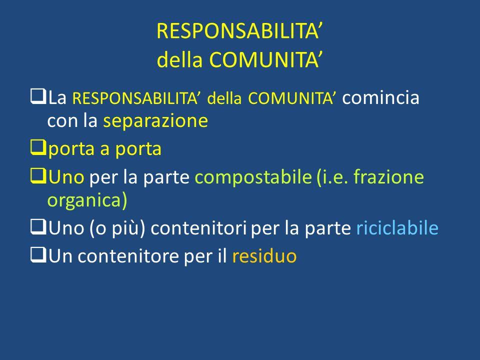 RESPONSABILITA della COMUNITA La RESPONSABILITA della COMUNITA comincia con la separazione porta a porta Uno per la parte compostabile (i.e. frazione