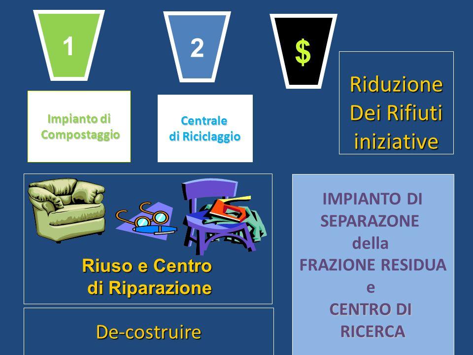 Impianto di Compostaggio Compostaggio Centrale di Riciclaggio IMPIANTO DI SEPARAZONE della FRAZIONE RESIDUA e CENTRO DI RICERCA Riuso e Centro di Ripa