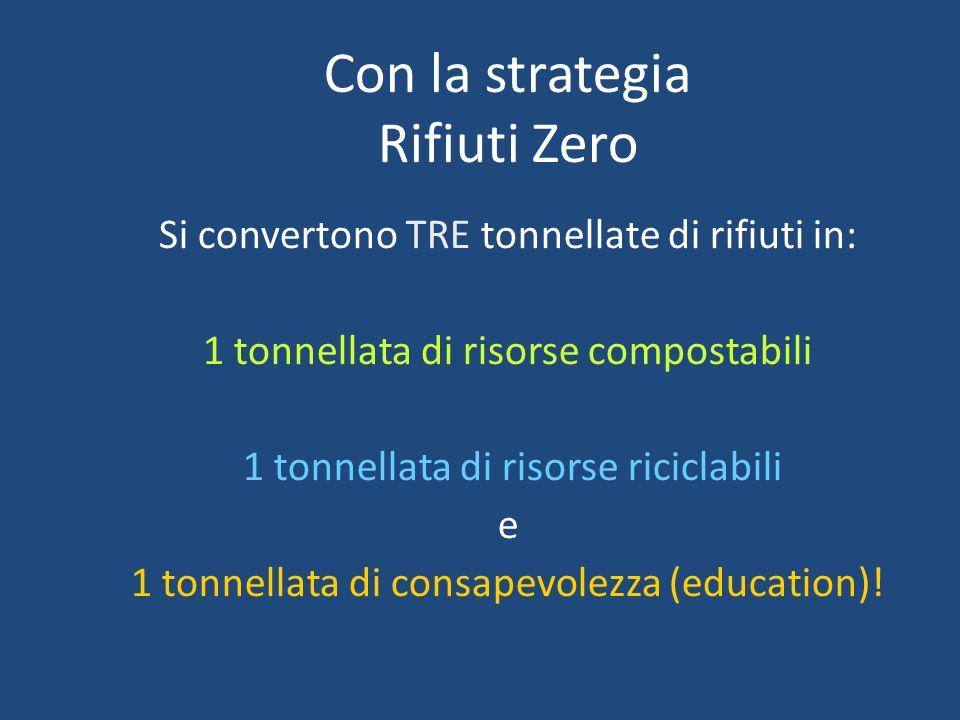 Con la strategia Rifiuti Zero Si convertono TRE tonnellate di rifiuti in: 1 tonnellata di risorse compostabili 1 tonnellata di risorse riciclabili e 1