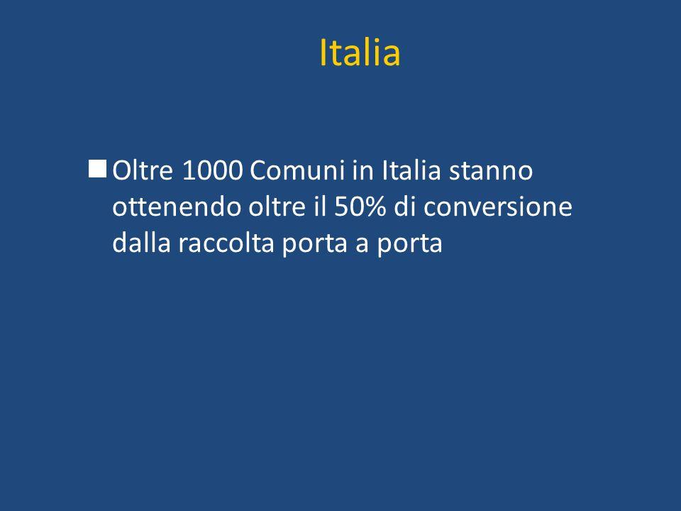 Italia Oltre 1000 Comuni in Italia stanno ottenendo oltre il 50% di conversione dalla raccolta porta a porta