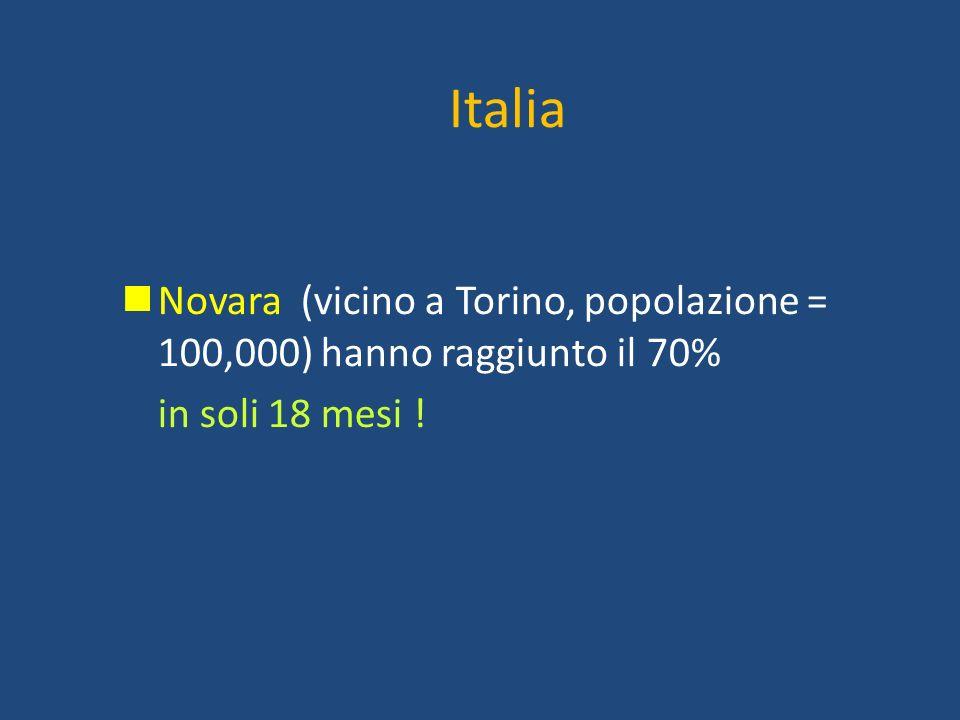 Italia Novara (vicino a Torino, popolazione = 100,000) hanno raggiunto il 70% in soli 18 mesi !