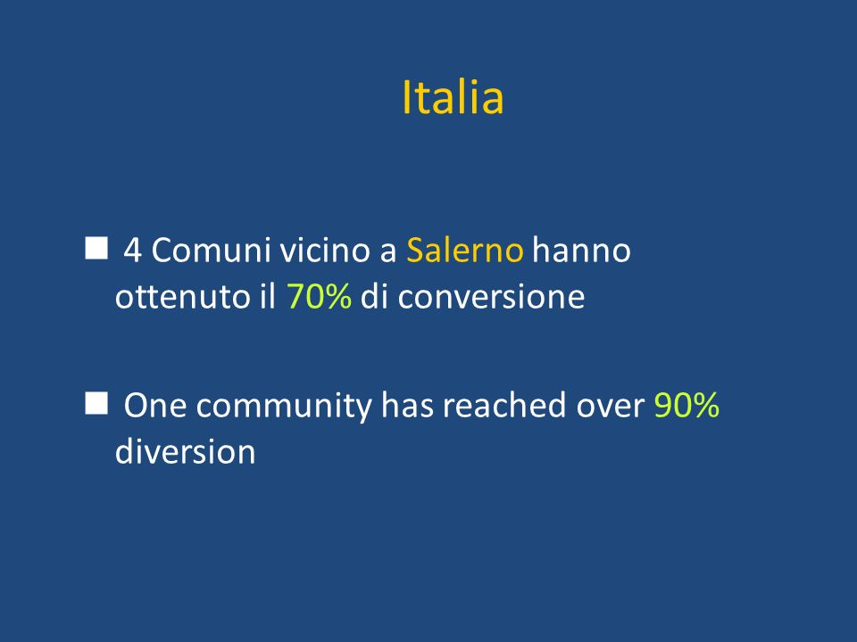 Italia 4 Comuni vicino a Salerno hanno ottenuto il 70% di conversione One community has reached over 90% diversion