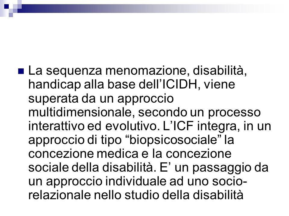La sequenza menomazione, disabilità, handicap alla base dellICIDH, viene superata da un approccio multidimensionale, secondo un processo interattivo e