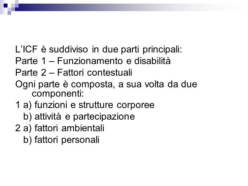 LICF è suddiviso in due parti principali: Parte 1 – Funzionamento e disabilità Parte 2 – Fattori contestuali Ogni parte è composta, a sua volta da due