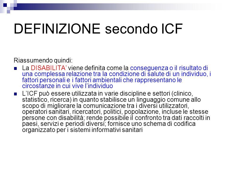 DEFINIZIONE secondo ICF Riassumendo quindi: La DISABILITA viene definita come la conseguenza o il risultato di una complessa relazione tra la condizio