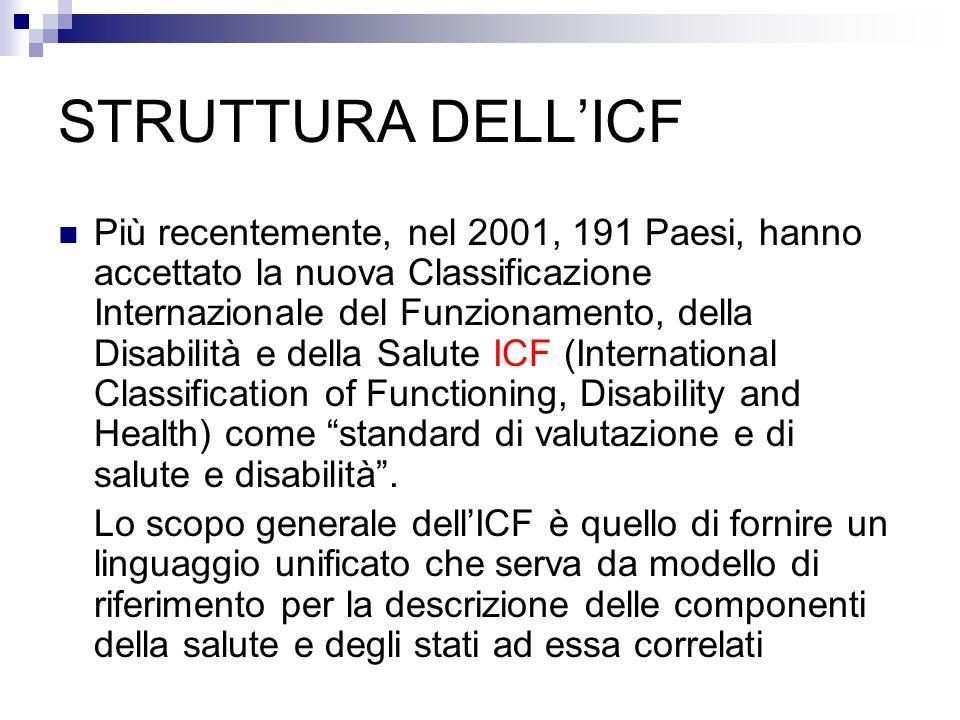 STRUTTURA DELLICF Più recentemente, nel 2001, 191 Paesi, hanno accettato la nuova Classificazione Internazionale del Funzionamento, della Disabilità e