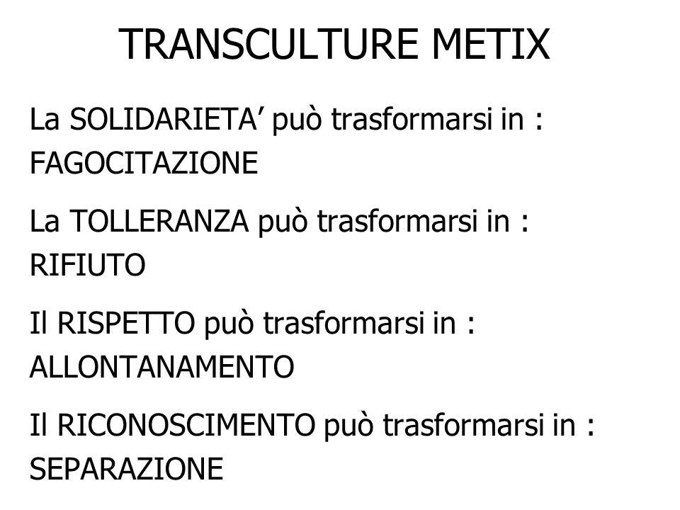 TRANSCULTURE METIX Analizzando STORIA e SOCIETA Si possono sempre individuare 4 PARADIGMI In merito di MIGRAZIONI