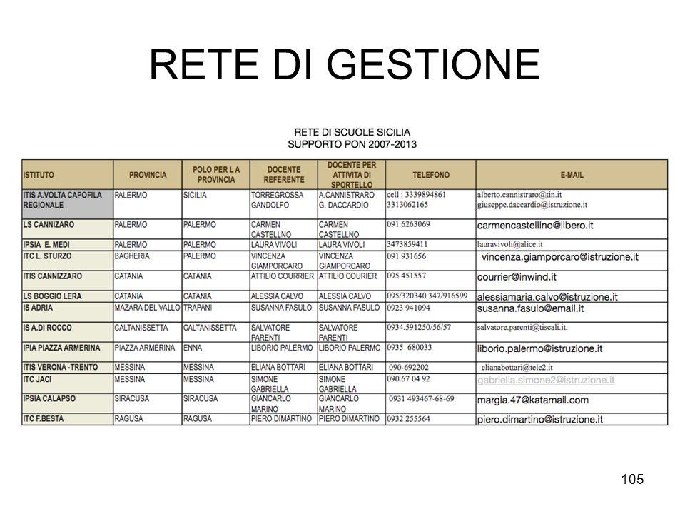 105 RETE DI GESTIONE