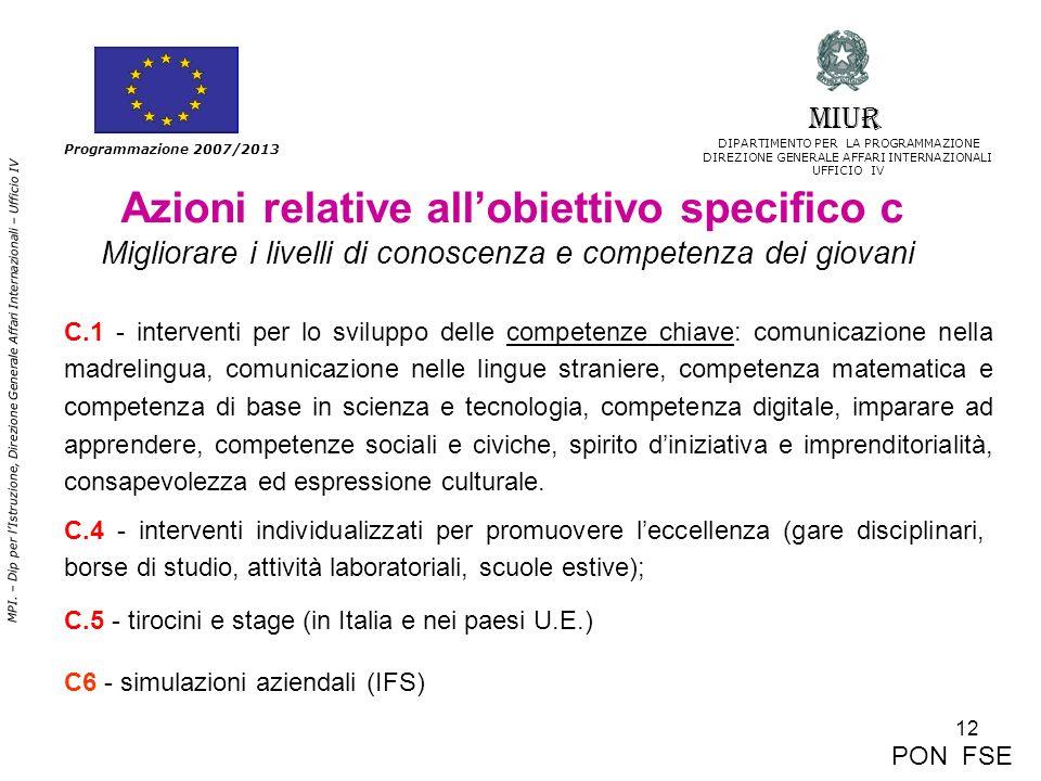 12 MPI. – Dip per lIstruzione, Direzione Generale Affari Internazionali – Ufficio IV Programmazione 2007/2013 Azioni relative allobiettivo specifico c