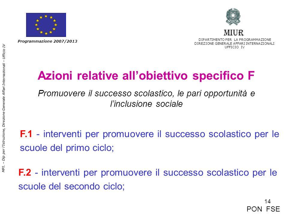 14 MPI. – Dip per lIstruzione, Direzione Generale Affari Internazionali – Ufficio IV Programmazione 2007/2013 Azioni relative allobiettivo specifico F