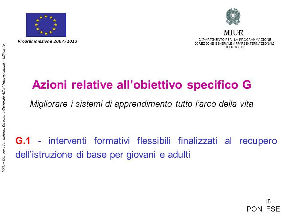 15 MPI. – Dip per lIstruzione, Direzione Generale Affari Internazionali – Ufficio IV Programmazione 2007/2013 Azioni relative allobiettivo specifico G