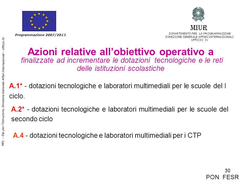 30 MPI. – Dip per lIstruzione, Direzione Generale Affari Internazionali – Ufficio IV Programmazione 2007/2013 Azioni relative allobiettivo operativo a