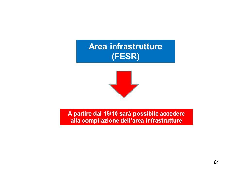 84 A partire dal 15/10 sarà possibile accedere alla compilazione dellarea infrastrutture Area infrastrutture (FESR)
