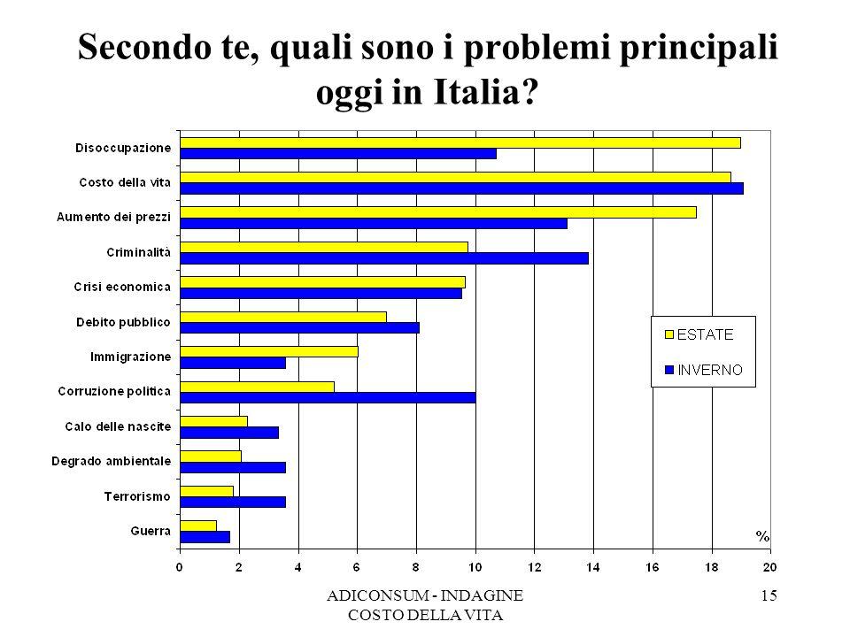 ADICONSUM - INDAGINE COSTO DELLA VITA 15 Secondo te, quali sono i problemi principali oggi in Italia?