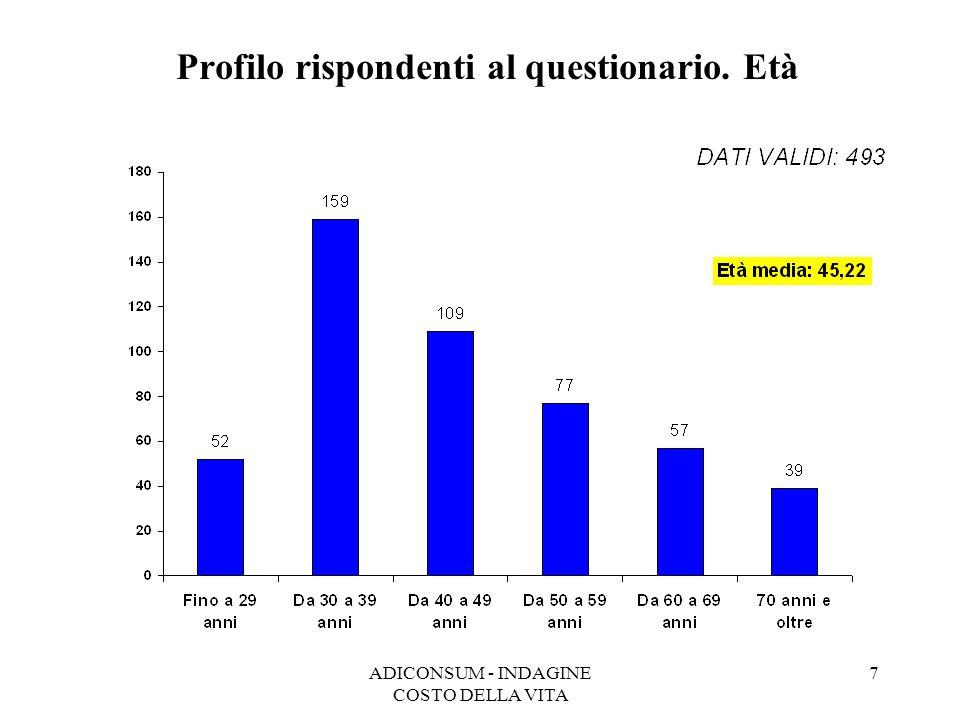 ADICONSUM - INDAGINE COSTO DELLA VITA 7 Profilo rispondenti al questionario. Età