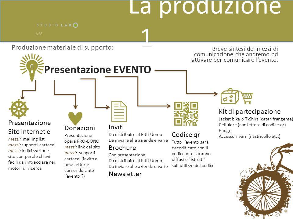 La produzione 1 Produzione materiale di supporto: Breve sintesi dei mezzi di comunicazione che andremo ad attivare per comunicare levento. Presentazio